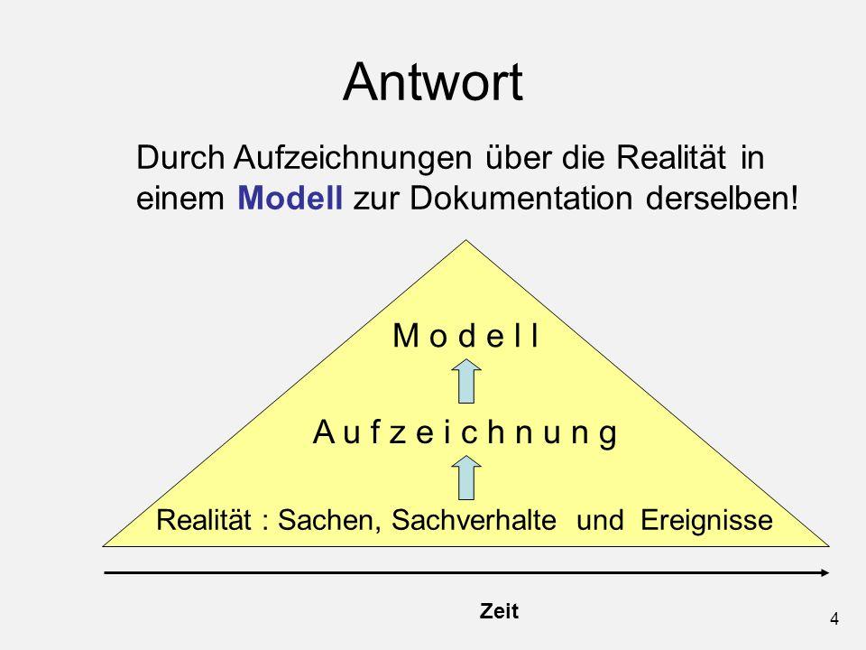 4 Zeit Realität : Sachen, Sachverhalte und Ereignisse M o d e l l A u f z e i c h n u n g Durch Aufzeichnungen über die Realität in einem Modell zur D