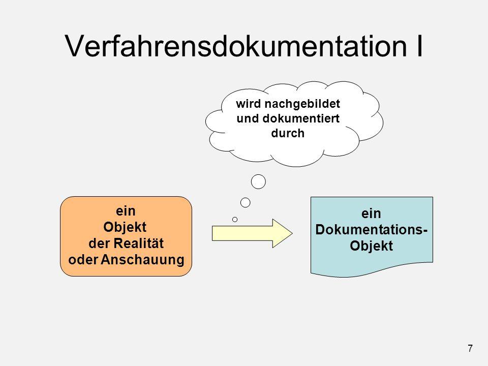 7 Verfahrensdokumentation I ein Objekt der Realität oder Anschauung ein Dokumentations- Objekt wird nachgebildet und dokumentiert durch