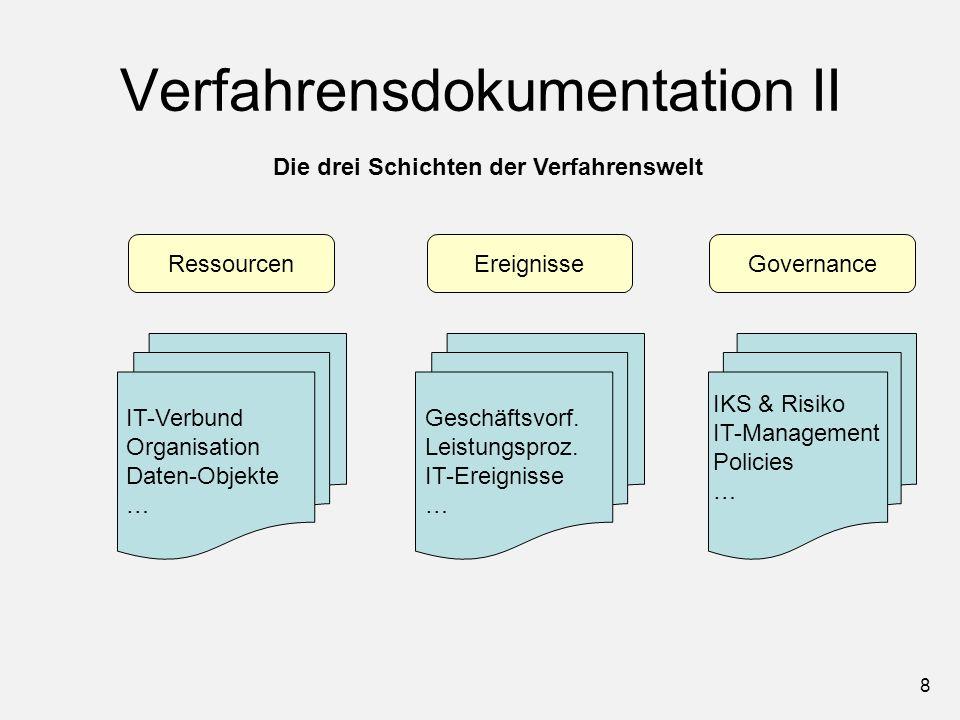 8 Verfahrensdokumentation II IT-Verbund Organisation Daten-Objekte … Ressourcen Geschäftsvorf. Leistungsproz. IT-Ereignisse … Ereignisse IKS & Risiko