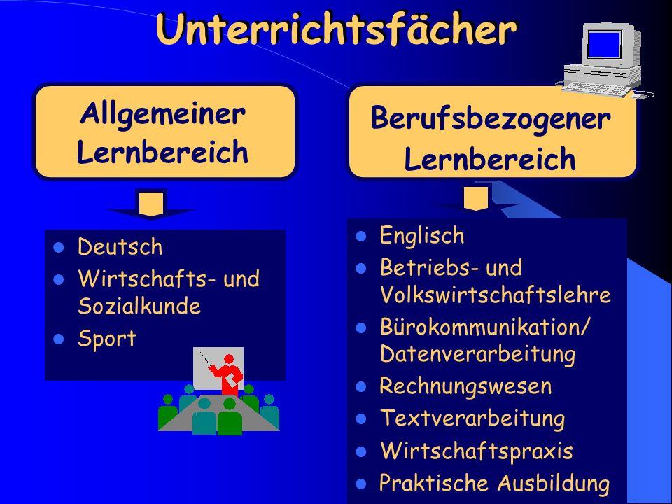 Ohne Ausbildungsvertrag zum anerkannten Beruf Ohne Ausbildungsvertrag zum anerkannten Beruf Dreijährige Berufsfachschule Kaufmann/-frau für Bürokommun