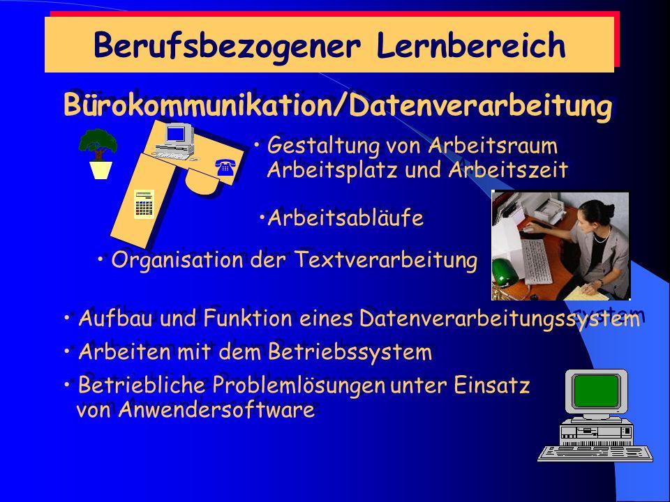 Berufsbezogener Lernbereich Bürokommunikation/Datenverarbeitung Gestaltung von Arbeitsraum Arbeitsplatz und Arbeitszeit Arbeitsabläufe Organisation der Textverarbeitung Aufbau und Funktion eines Datenverarbeitungssystem Arbeiten mit dem Betriebssystem Betriebliche Problemlösungen unter Einsatz von Anwendersoftware