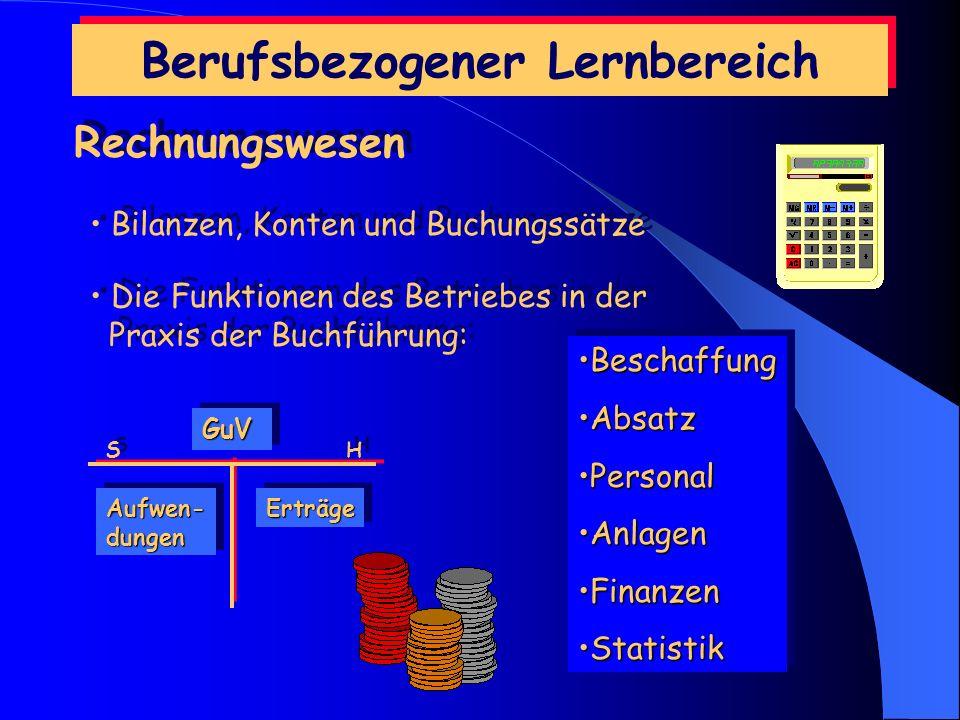 Berufsbezogener Lernbereich Bürokommunikation/Datenverarbeitung Gestaltung von Arbeitsraum Arbeitsplatz und Arbeitszeit Arbeitsabläufe Organisation de