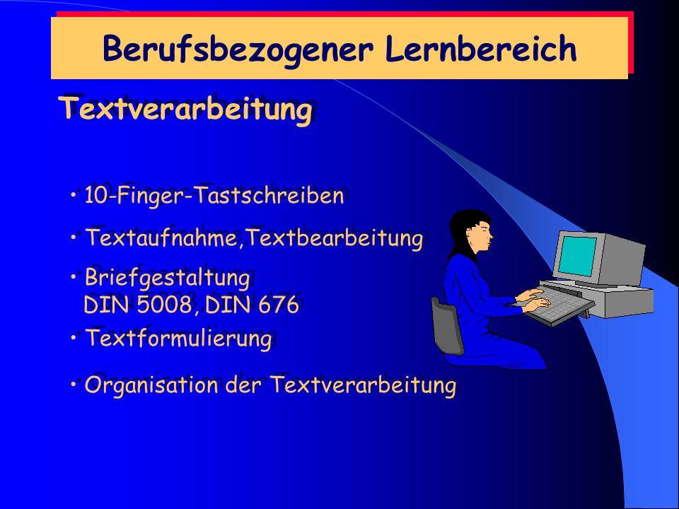Berufsbezogener Lernbereich Textverarbeitung 10-Finger-Tastschreiben 10-Finger-Tastschreiben Textaufnahme,Textbearbeitung Textaufnahme,Textbearbeitung Briefgestaltung DIN 5008, DIN 676 Textformulierung Briefgestaltung DIN 5008, DIN 676 Textformulierung Organisation der Textverarbeitung Organisation der Textverarbeitung