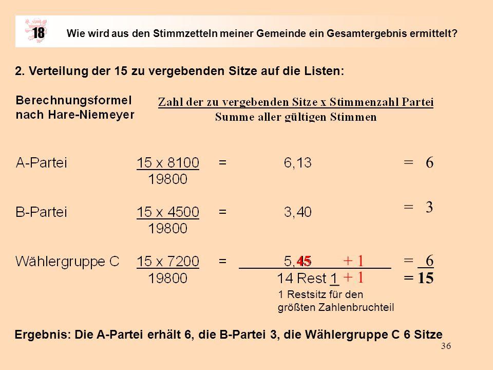 35 18 Wie wird aus den Stimmzetteln meiner Gemeinde ein Gesamtergebnis ermittelt? 1. Wahlergebnis: Wahlberechtigte: 1950; Wähler: 1340; gültige Stimme