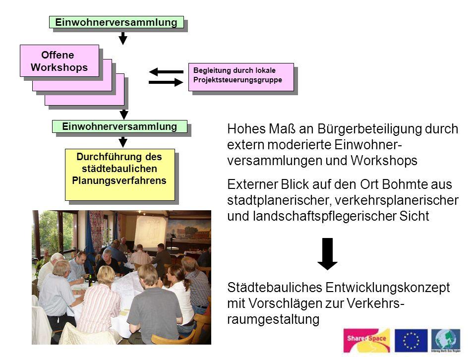 Begleitung durch lokale Projektsteuerungsgruppe Durchführung des städtebaulichen Planungsverfahrens Einwohnerversammlung Offene Workshops Offene Works