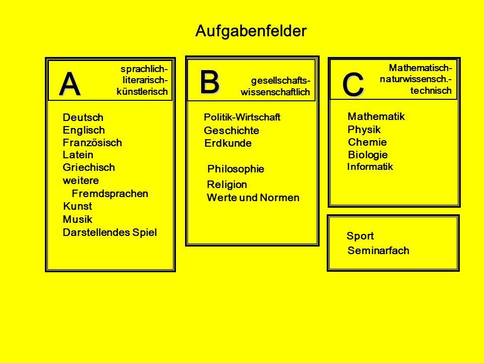 Aufgabenfelder sprachlich- literarisch- künstlerisch A Deutsch Englisch Kunst Musik Darstellendes Spiel gesellschafts- wissenschaftlich B Politik-Wirt