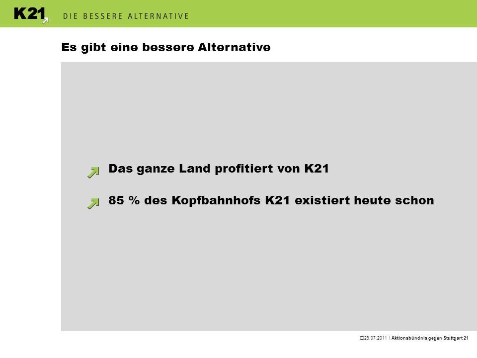 29.07.2011 | Aktionsbündnis gegen Stuttgart 21 Es gibt eine bessere Alternative Das ganze Land profitiert von K21 85 % des Kopfbahnhofs K21 existiert