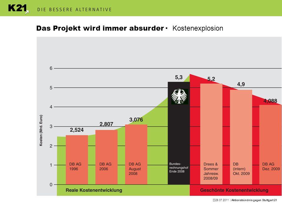 29.07.2011 | Aktionsbündnis gegen Stuttgart 21 Die Zerstörung der Heimat · DAS LEUZE Mineralbad