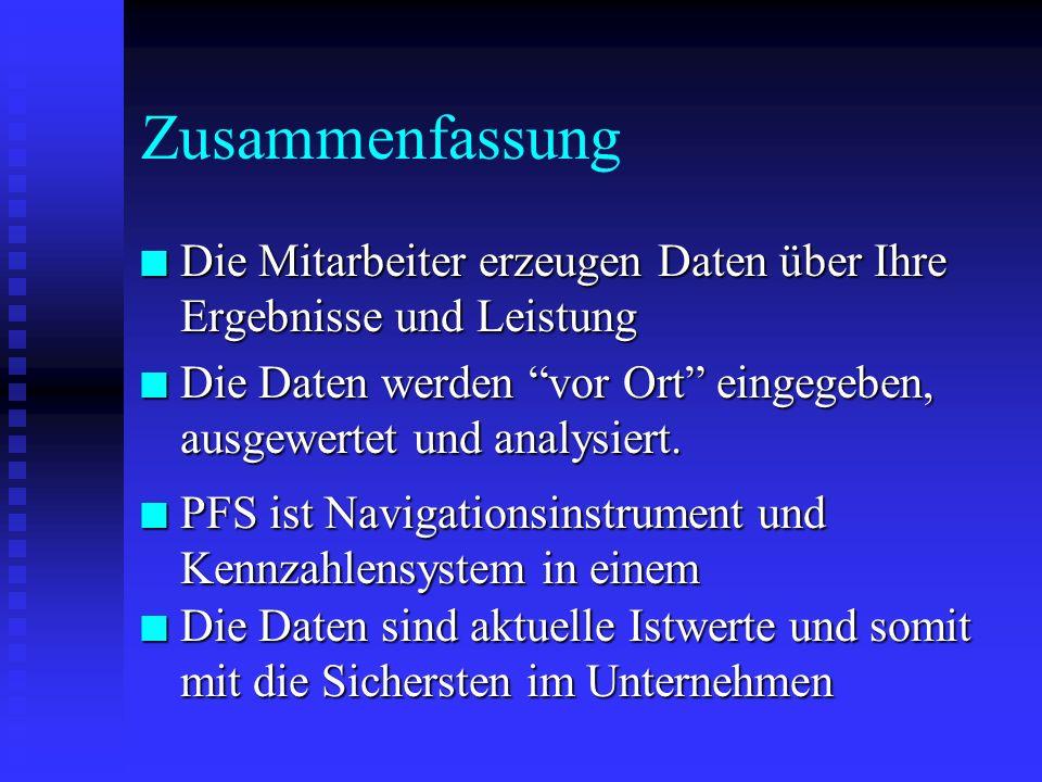 beliebige Zeiträume archivierbar PFS-Archivfunktion