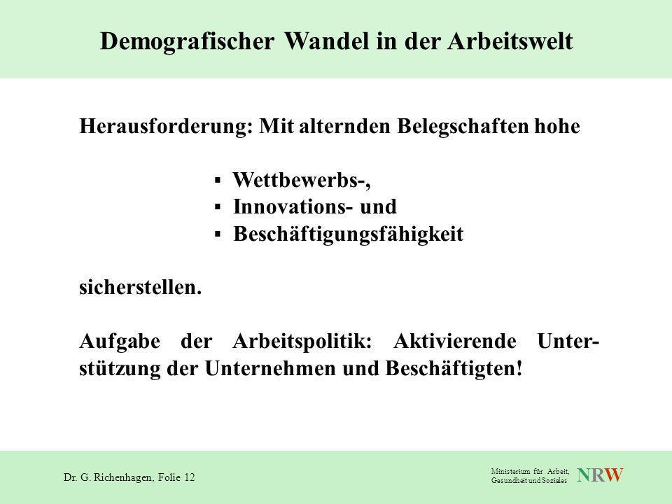Dr. G. Richenhagen, Folie 12 NRWNRW Ministerium für Arbeit, Gesundheit und Soziales Herausforderung: Mit alternden Belegschaften hohe Wettbewerbs-, In