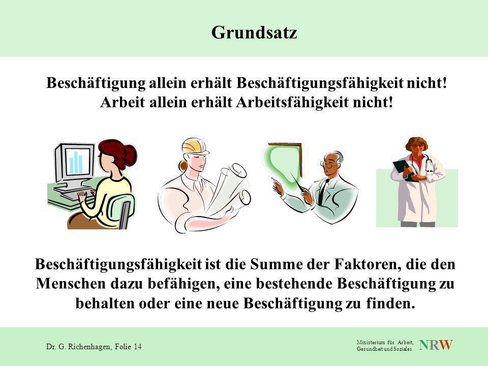 Dr. G. Richenhagen, Folie 14 NRWNRW Ministerium für Arbeit, Gesundheit und Soziales Grundsatz Beschäftigung allein erhält Beschäftigungsfähigkeit nich