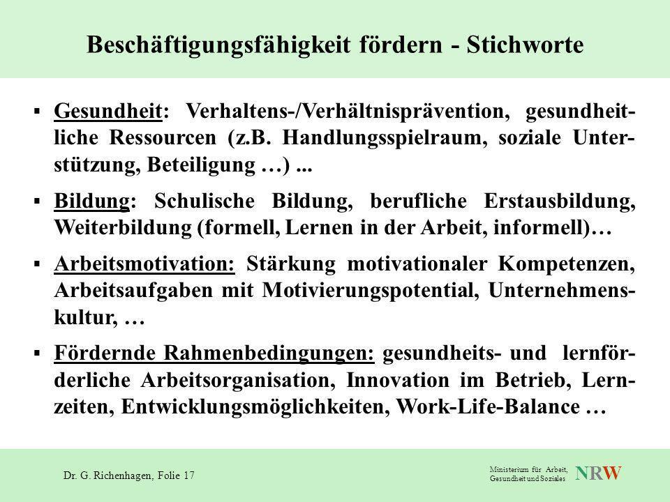 Dr. G. Richenhagen, Folie 17 NRWNRW Ministerium für Arbeit, Gesundheit und Soziales Beschäftigungsfähigkeit fördern - Stichworte Gesundheit: Verhalten