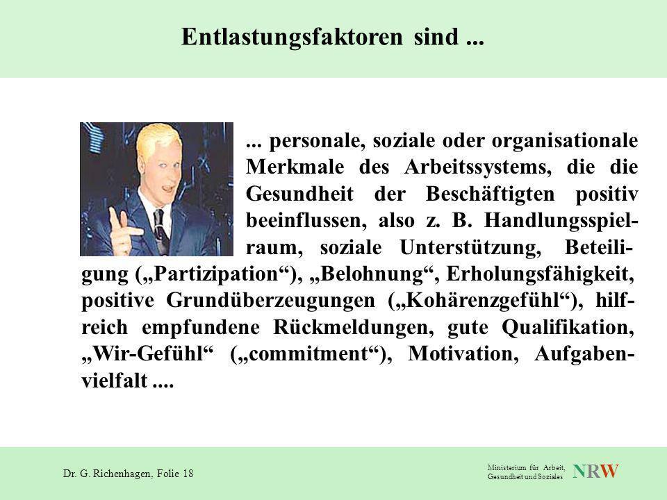 Dr. G. Richenhagen, Folie 18 NRWNRW Ministerium für Arbeit, Gesundheit und Soziales... personale, soziale oder organisationale Merkmale des Arbeitssys