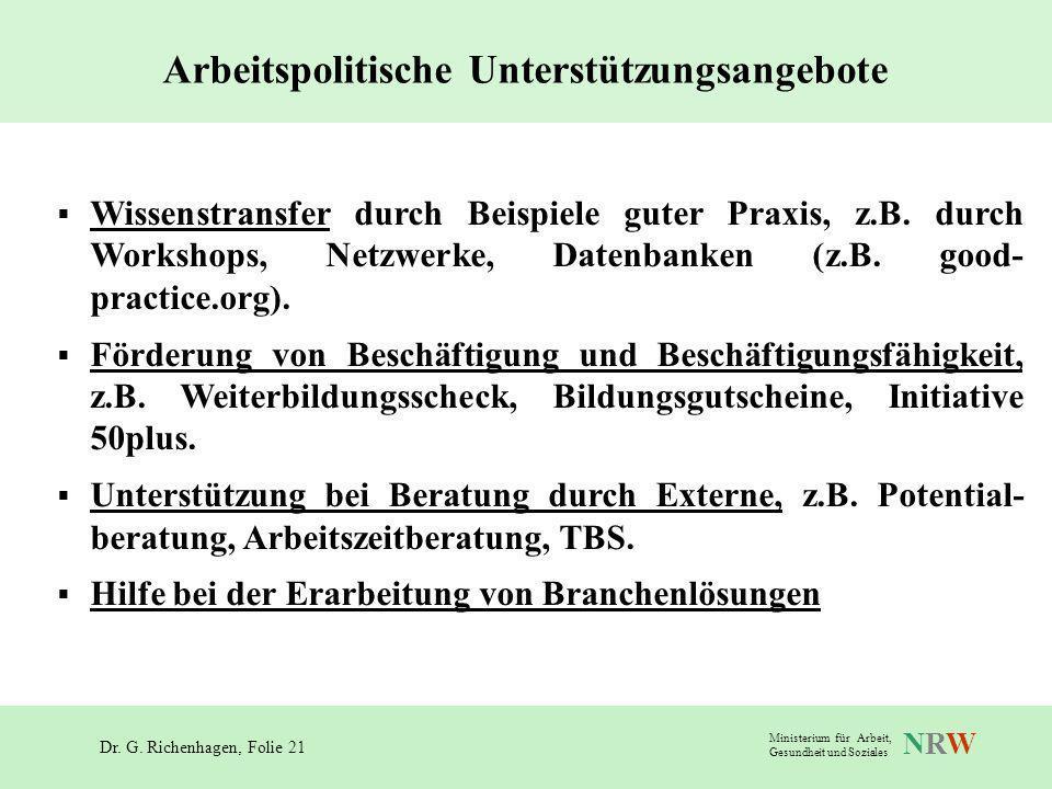 Dr. G. Richenhagen, Folie 21 NRWNRW Ministerium für Arbeit, Gesundheit und Soziales Arbeitspolitische Unterstützungsangebote Wissenstransfer durch Bei