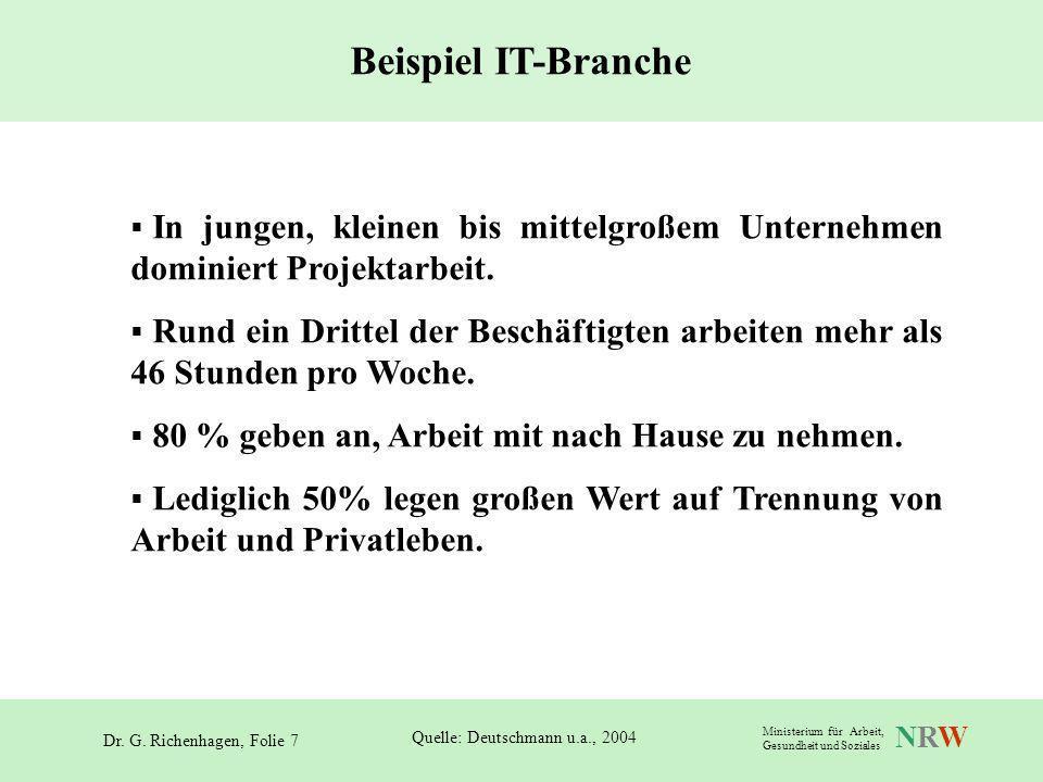 Dr. G. Richenhagen, Folie 7 NRWNRW Ministerium für Arbeit, Gesundheit und Soziales Beispiel IT-Branche In jungen, kleinen bis mittelgroßem Unternehmen