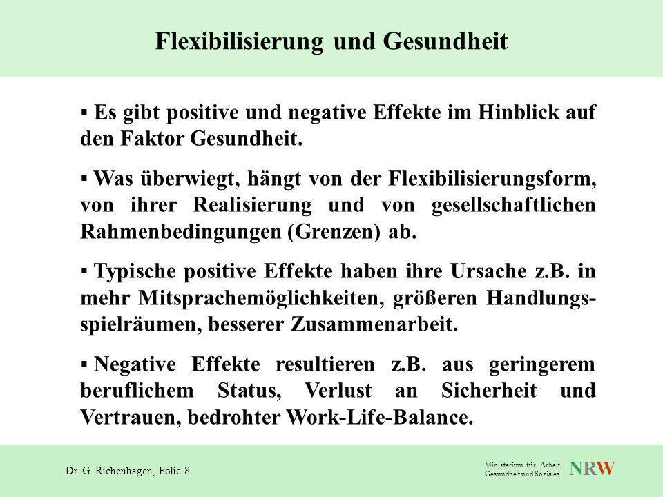 Dr. G. Richenhagen, Folie 8 NRWNRW Ministerium für Arbeit, Gesundheit und Soziales Flexibilisierung und Gesundheit Es gibt positive und negative Effek