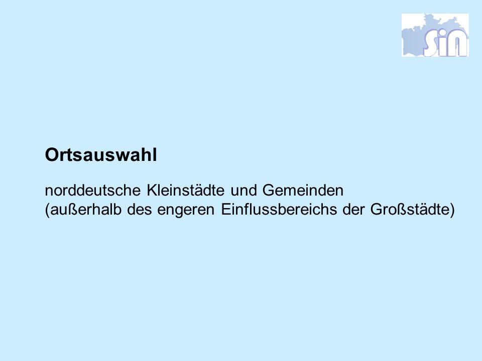 Ortsauswahl norddeutsche Kleinstädte und Gemeinden (außerhalb des engeren Einflussbereichs der Großstädte)