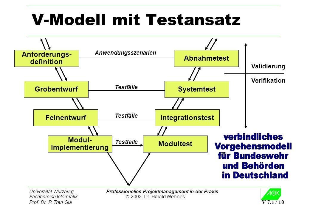 Universität Würzburg Professionelles Projektmanagement in der Praxis Fachbereich Informatik © 2003 Dr. Harald Wehnes Prof. Dr. P. Tran-Gia V 7.1 / 10