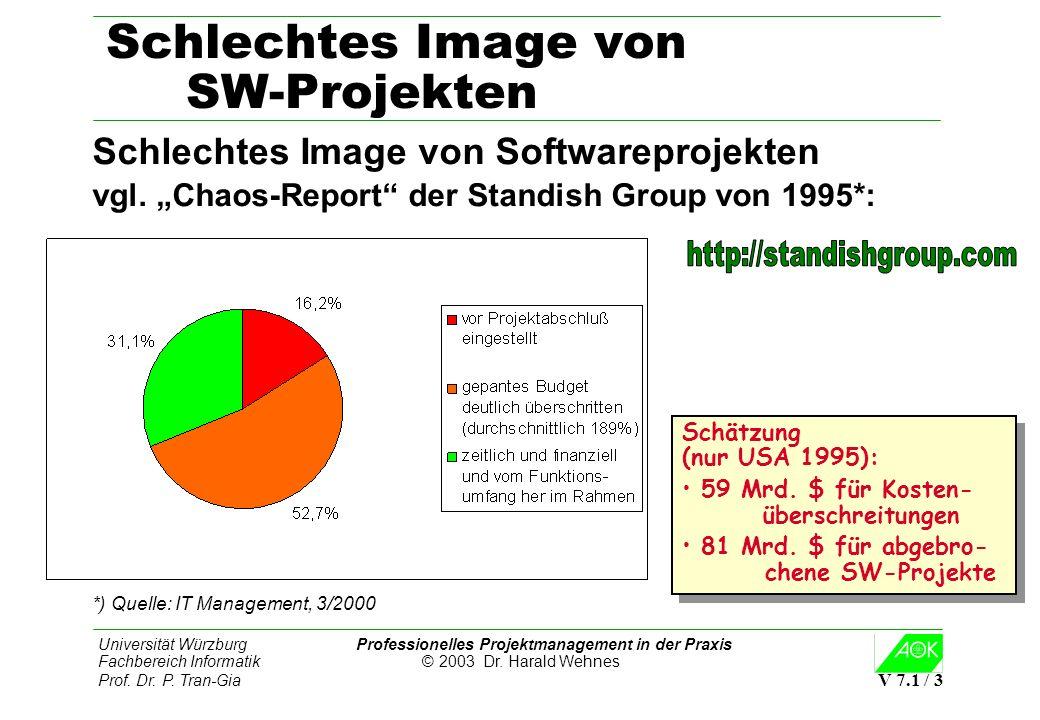 Universität Würzburg Professionelles Projektmanagement in der Praxis Fachbereich Informatik © 2003 Dr. Harald Wehnes Prof. Dr. P. Tran-Gia V 7.1 / 3 S
