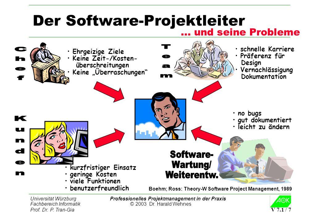 Universität Würzburg Professionelles Projektmanagement in der Praxis Fachbereich Informatik © 2003 Dr. Harald Wehnes Prof. Dr. P. Tran-Gia V 7.1 / 7 D