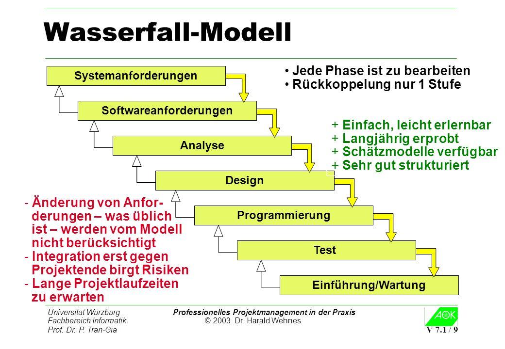 Universität Würzburg Professionelles Projektmanagement in der Praxis Fachbereich Informatik © 2003 Dr. Harald Wehnes Prof. Dr. P. Tran-Gia V 7.1 / 9 W