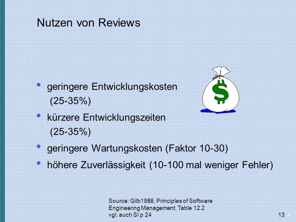 13 Nutzen von Reviews geringere Entwicklungskosten (25-35%) kürzere Entwicklungszeiten (25-35%) geringere Wartungskosten (Faktor 10-30) höhere Zuverlässigkeit (10-100 mal weniger Fehler) Source: Gilb1988, Principles of Software Engineering Management, Table 12.2 vgl.