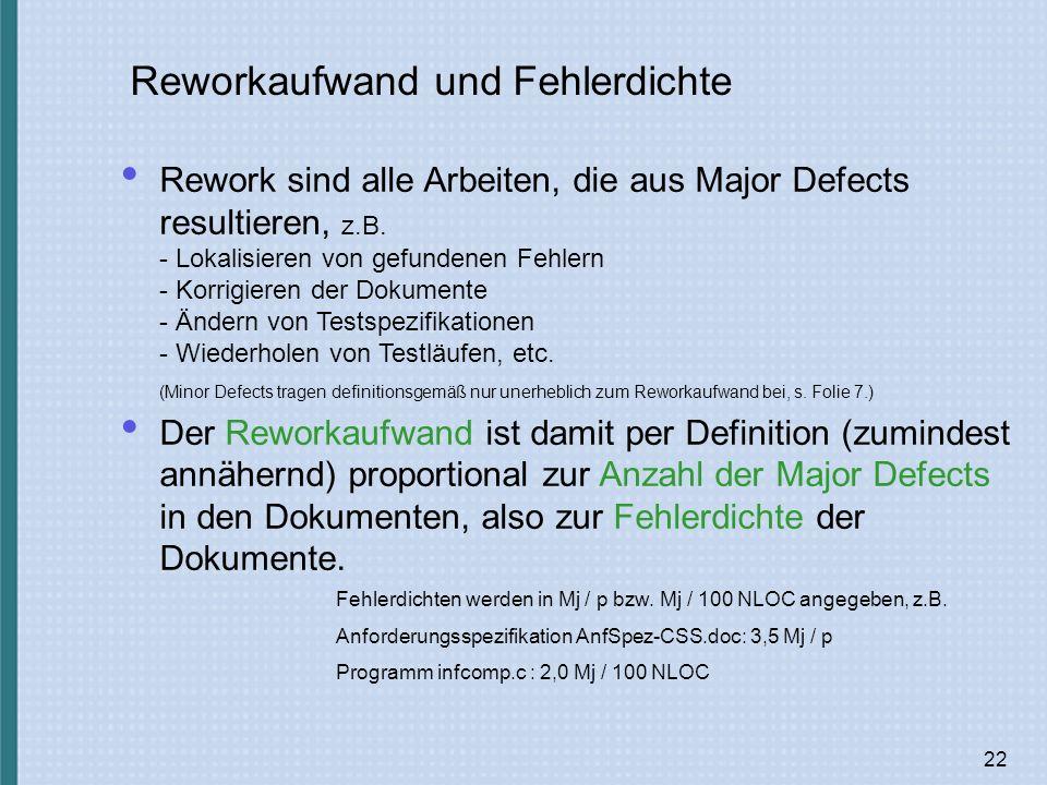 22 Reworkaufwand und Fehlerdichte Rework sind alle Arbeiten, die aus Major Defects resultieren, z.B.