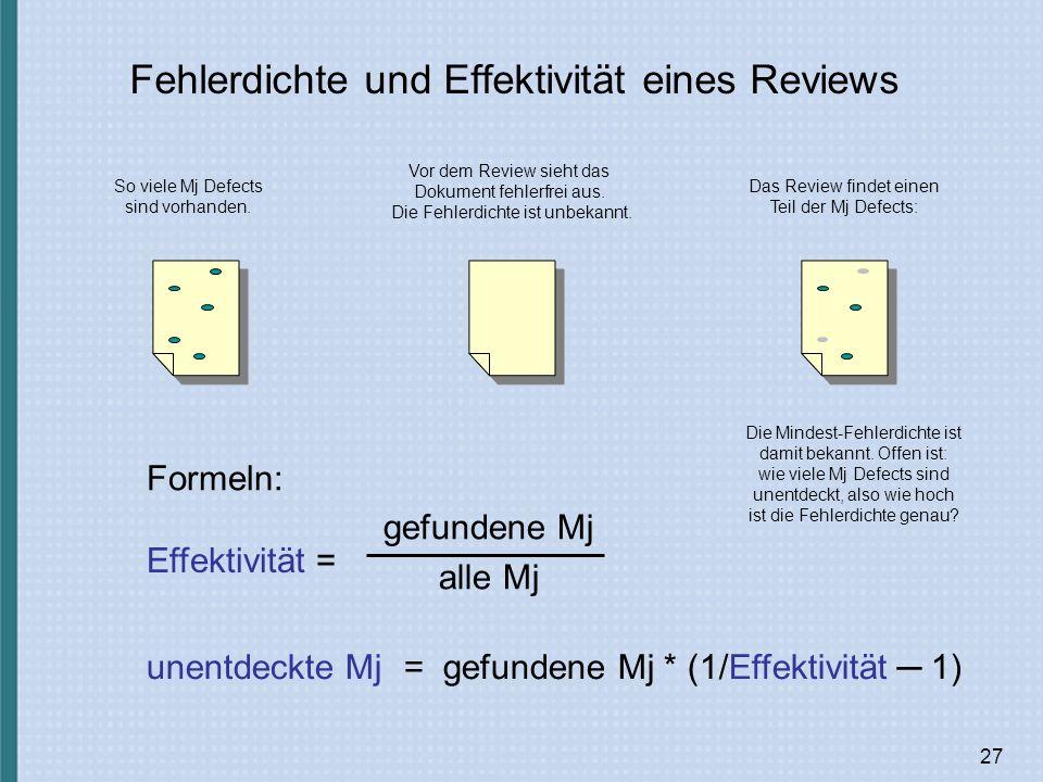 27 Fehlerdichte und Effektivität eines Reviews Das Review findet einen Teil der Mj Defects: So viele Mj Defects sind vorhanden.