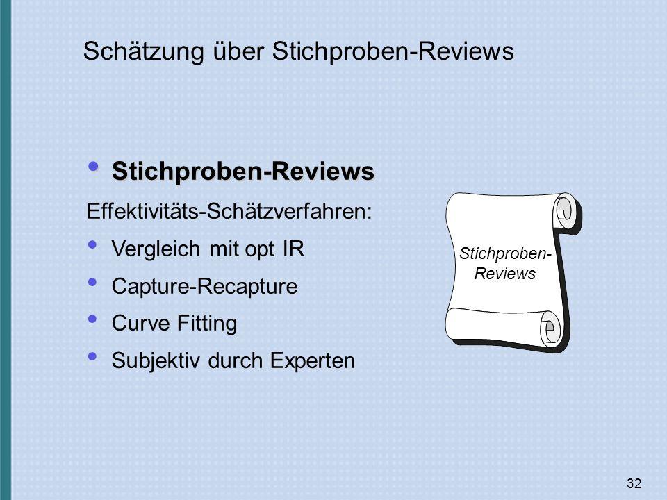 32 Schätzung über Stichproben-Reviews Stichproben-Reviews Stichproben-Reviews Effektivitäts-Schätzverfahren: Vergleich mit opt IR Capture-Recapture Curve Fitting Subjektiv durch Experten Stichproben- Reviews