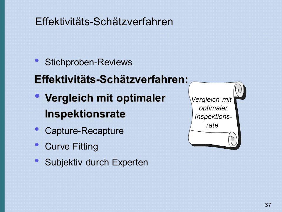 37 Effektivitäts-Schätzverfahren Stichproben-ReviewsEffektivitäts-Schätzverfahren: Vergleich mit optimaler Inspektionsrate Vergleich mit optimaler Inspektionsrate Capture-Recapture Curve Fitting Subjektiv durch Experten Vergleich mit optimaler Inspektions- rate