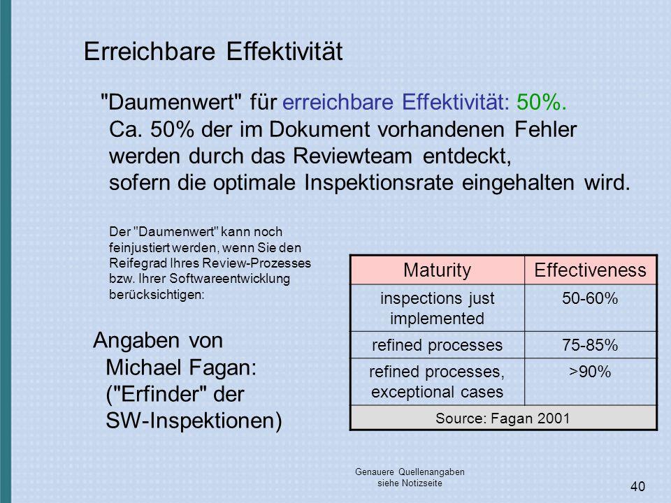 40 Erreichbare Effektivität Daumenwert für erreichbare Effektivität: 50%.