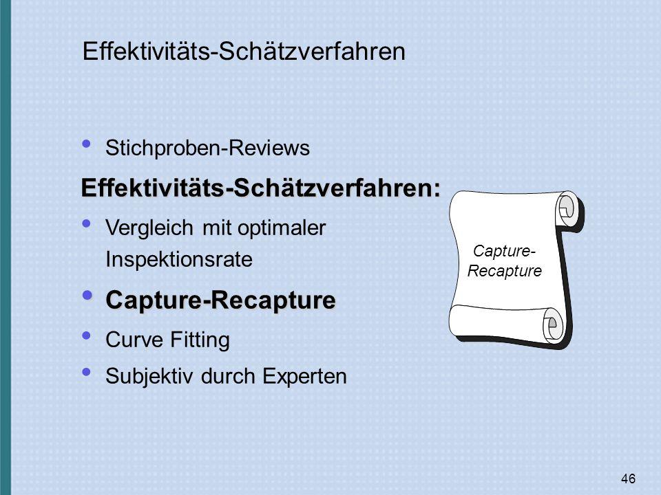 46 Effektivitäts-Schätzverfahren Stichproben-ReviewsEffektivitäts-Schätzverfahren: Vergleich mit optimaler Inspektionsrate Capture-Recapture Capture-Recapture Curve Fitting Subjektiv durch Experten Capture- Recapture