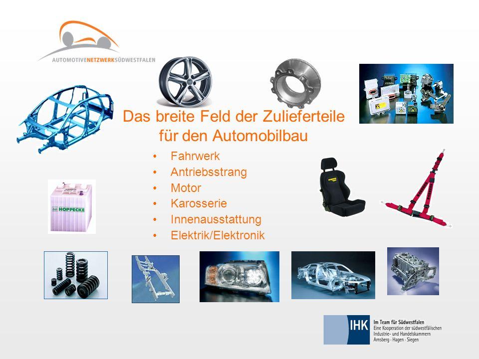 Das breite Feld der Zulieferteile für den Automobilbau Fahrwerk Antriebsstrang Motor Karosserie Innenausstattung Elektrik/Elektronik