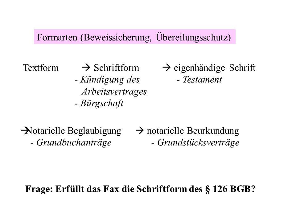 Schriftform (§ 126 BGB) und Fax / Email Schriftstück mit Unterschrift (§ 126 I): dauerhaft + augenlesbar + authentisch + echt Schreiben mit Paraphe Schriftstück ohne Unterschrift (Textform § 126 b) Fax mit Unterschrift (§ 127 II) Computerfax Elektronische Form (§ 126 III) = qual.