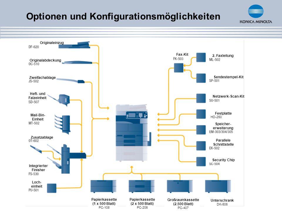 Optionen und Konfigurationsmöglichkeiten HD-250 Originaleinzug Zweifachablage Heft- und Falzeinheit Mail-Bin- Einheit Originalabdeckung Zusatzablage I