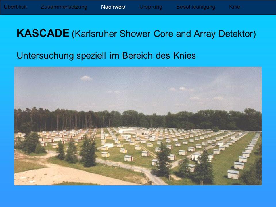 KASCADE (Karlsruher Shower Core and Array Detektor) Untersuchung speziell im Bereich des Knies