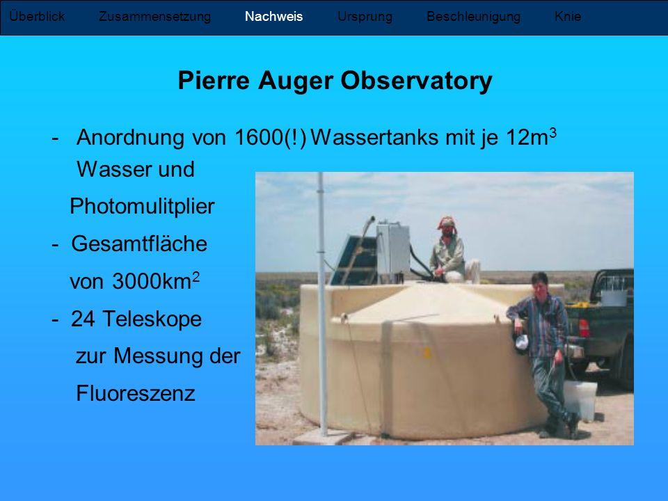 Pierre Auger Observatory -Anordnung von 1600(!) Wassertanks mit je 12m 3 Wasser und Photomulitplier - Gesamtfläche von 3000km 2 - 24 Teleskope zur Mes