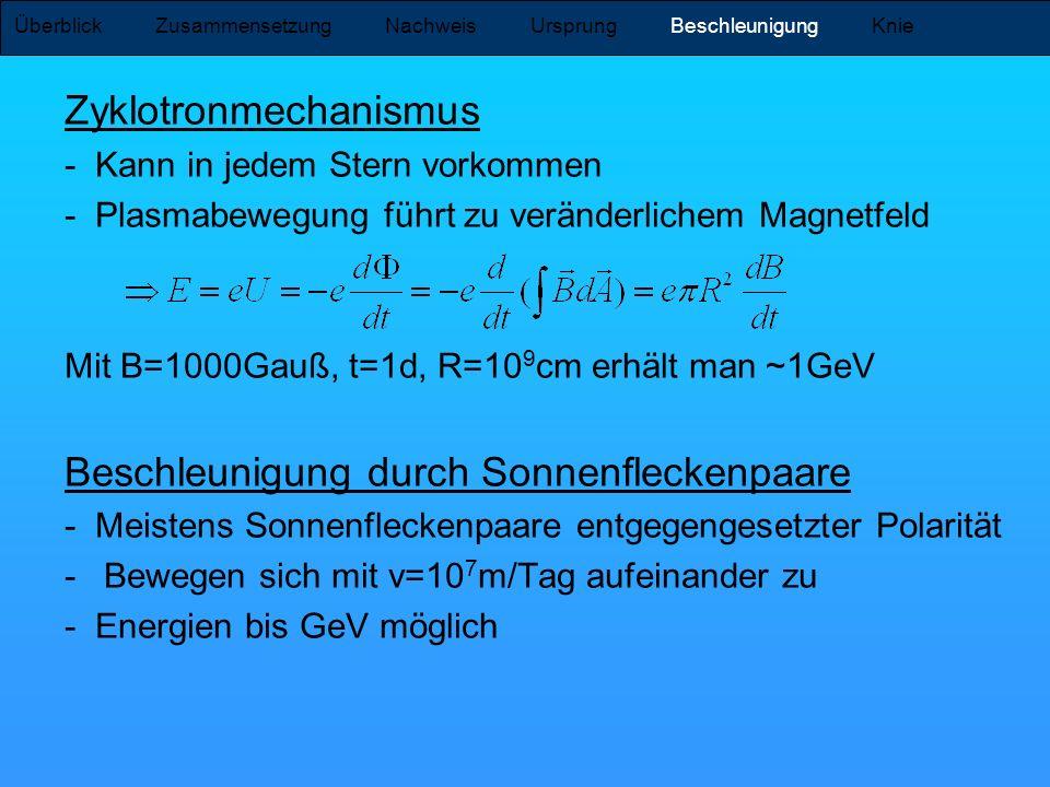 Zyklotronmechanismus - Kann in jedem Stern vorkommen - Plasmabewegung führt zu veränderlichem Magnetfeld Mit B=1000Gauß, t=1d, R=10 9 cm erhält man ~1