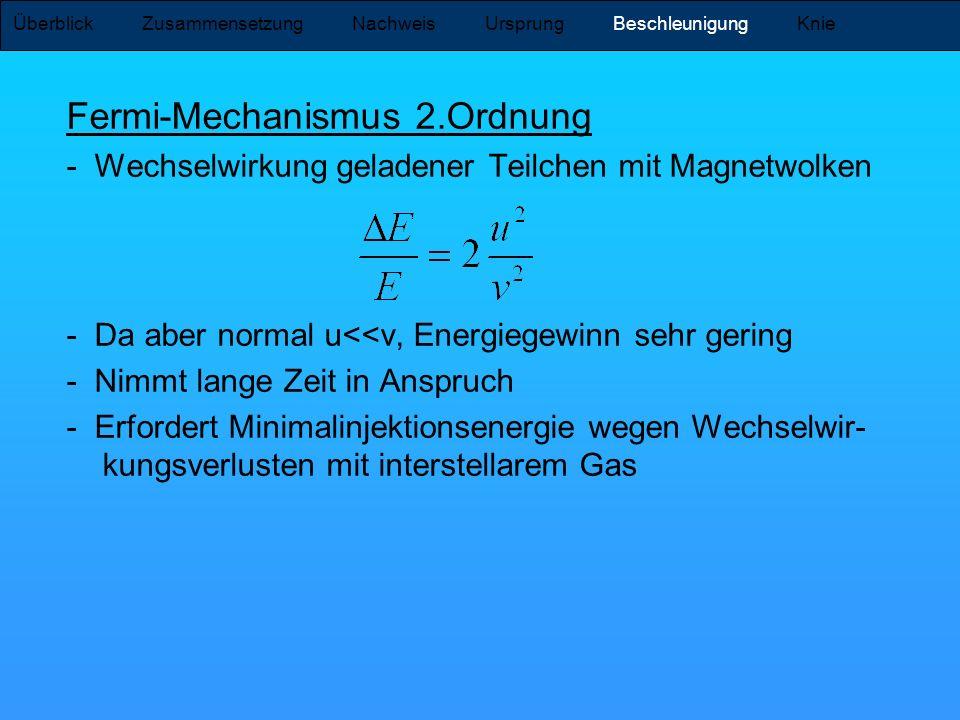 Fermi-Mechanismus 2.Ordnung - Wechselwirkung geladener Teilchen mit Magnetwolken - Da aber normal u<<v, Energiegewinn sehr gering - Nimmt lange Zeit i