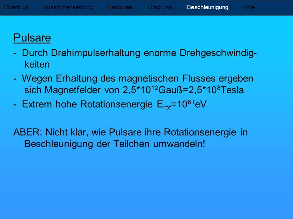 Pulsare - Durch Drehimpulserhaltung enorme Drehgeschwindig- keiten - Wegen Erhaltung des magnetischen Flusses ergeben sich Magnetfelder von 2,5*10 12