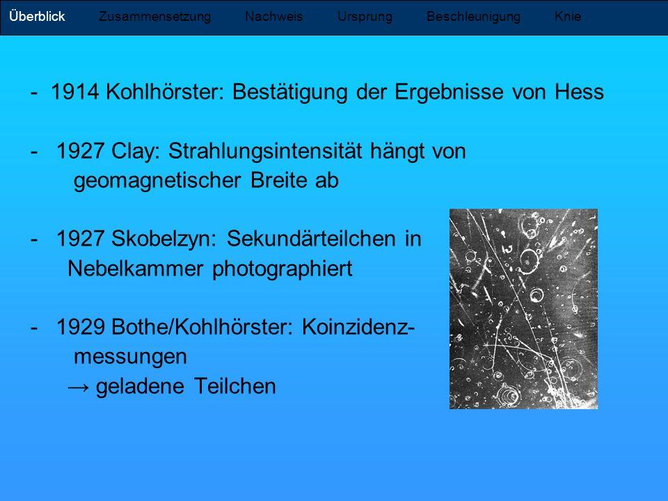 - 1914 Kohlhörster: Bestätigung der Ergebnisse von Hess -1927 Clay: Strahlungsintensität hängt von geomagnetischer Breite ab -1927 Skobelzyn: Sekundär