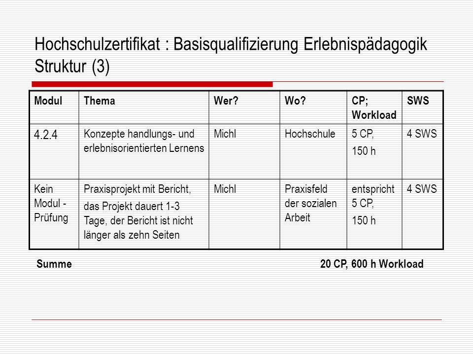 Hochschulzertifikat : Basisqualifizierung Erlebnispädagogik Struktur (3) ModulThemaWer?Wo?CP; Workload SWS 4.2.4 Konzepte handlungs- und erlebnisorien