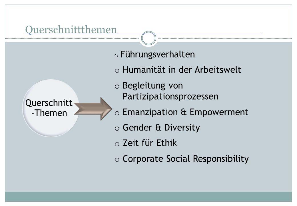 Querschnittthemen Querschnitt -Themen o Führungsverhalten o Humanität in der Arbeitswelt o Begleitung von Partizipationsprozessen o Emanzipation & Emp