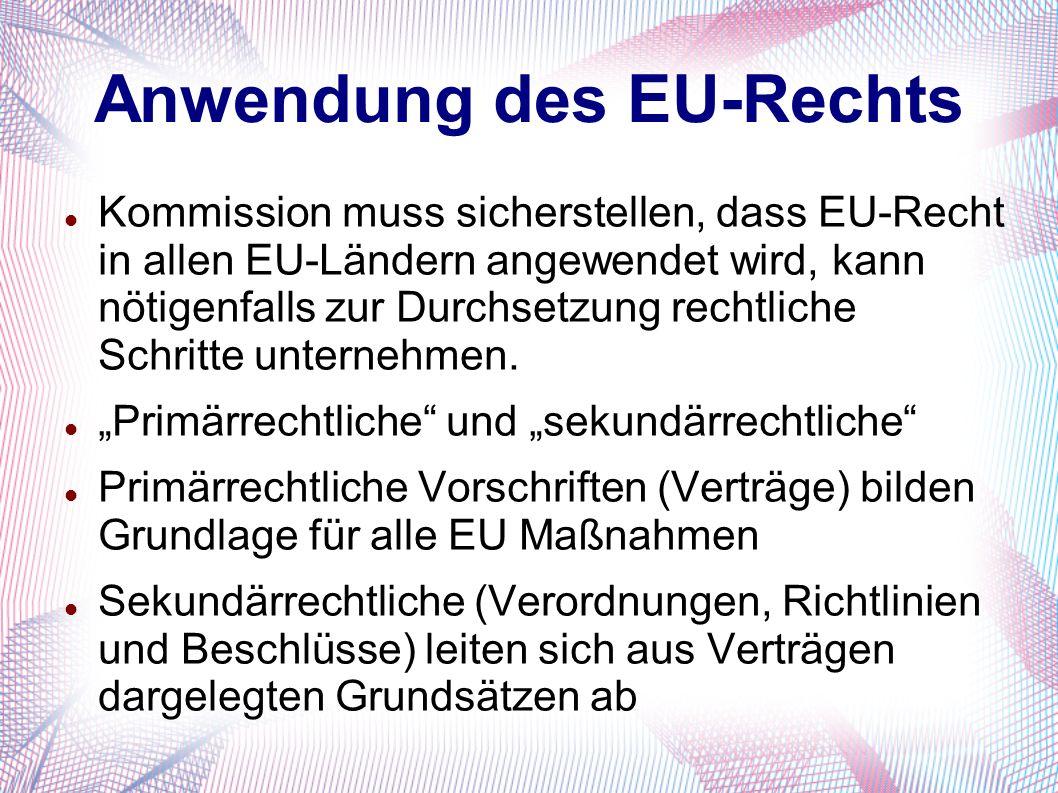 Anwendung des EU-Rechts Kommission muss sicherstellen, dass EU-Recht in allen EU-Ländern angewendet wird, kann nötigenfalls zur Durchsetzung rechtlich