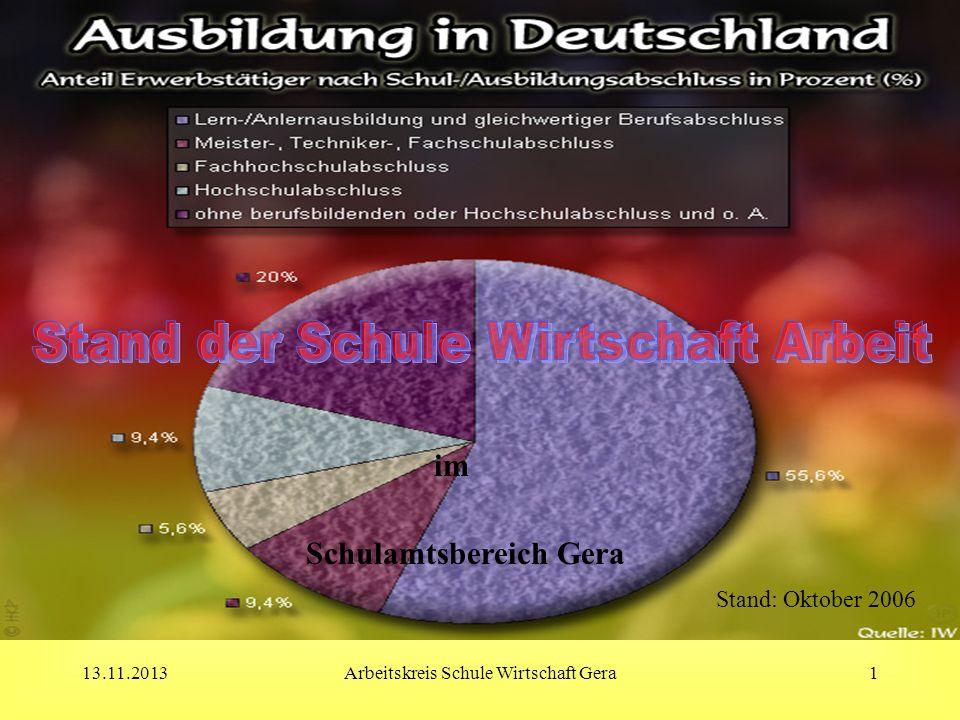 13.11.2013Arbeitskreis Schule Wirtschaft Gera1 im Schulamtsbereich Gera Stand: Oktober 2006