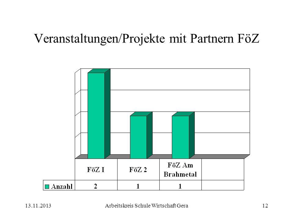 13.11.2013Arbeitskreis Schule Wirtschaft Gera12 Veranstaltungen/Projekte mit Partnern FöZ
