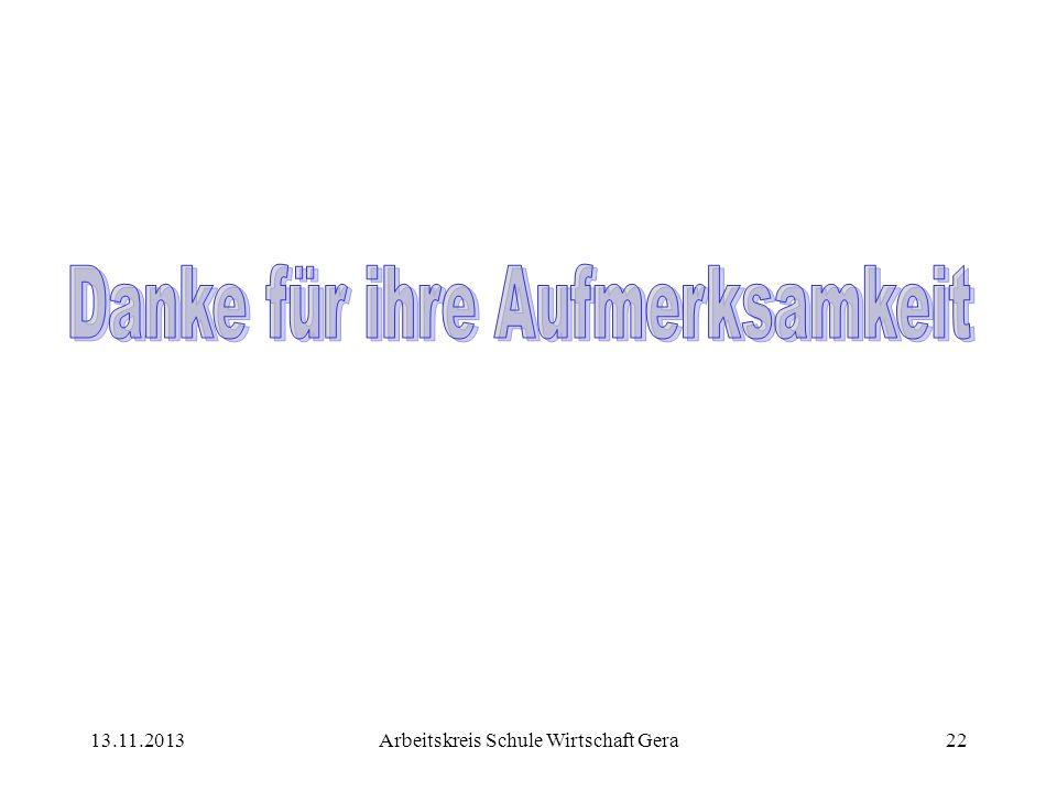 13.11.2013Arbeitskreis Schule Wirtschaft Gera22