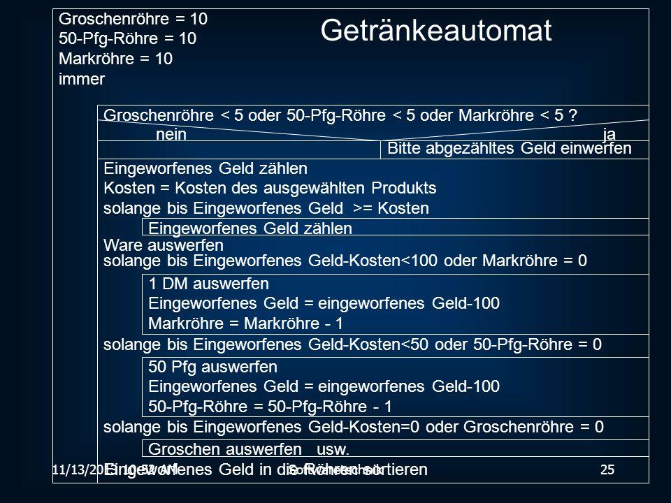 11/13/2013 10:54 AMSoftwaretechnik24 Konzepte Modellierung eines definierten Sachverhales –Programmablaufplan (DIN 66001) –Struktogramm (Nassi-Shneiderman Diagramm) –Entity Relation Diagramm –Entscheidungstabelle