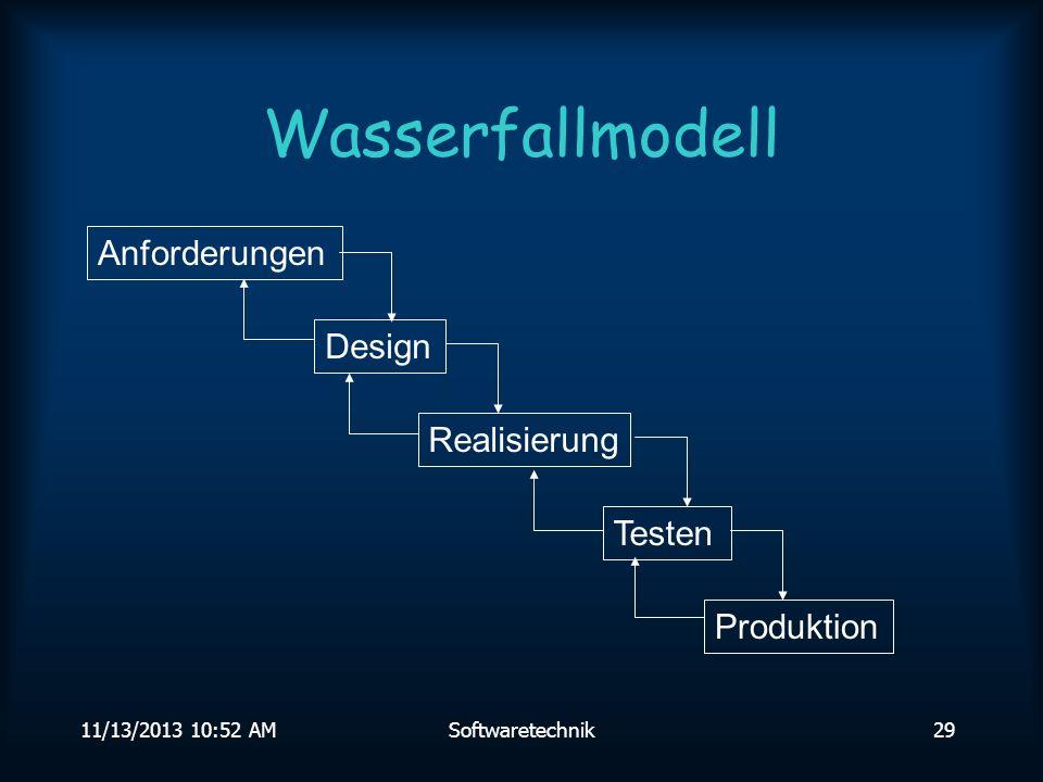11/13/2013 10:54 AMSoftwaretechnik28 Software Entwicklung Projektmanagement EDV Phasen Realisierung Einführung Projektinitierung Vorstudie Fachkonzept DV-Design Gewährleistung Qualitätssicherung Dokumentation