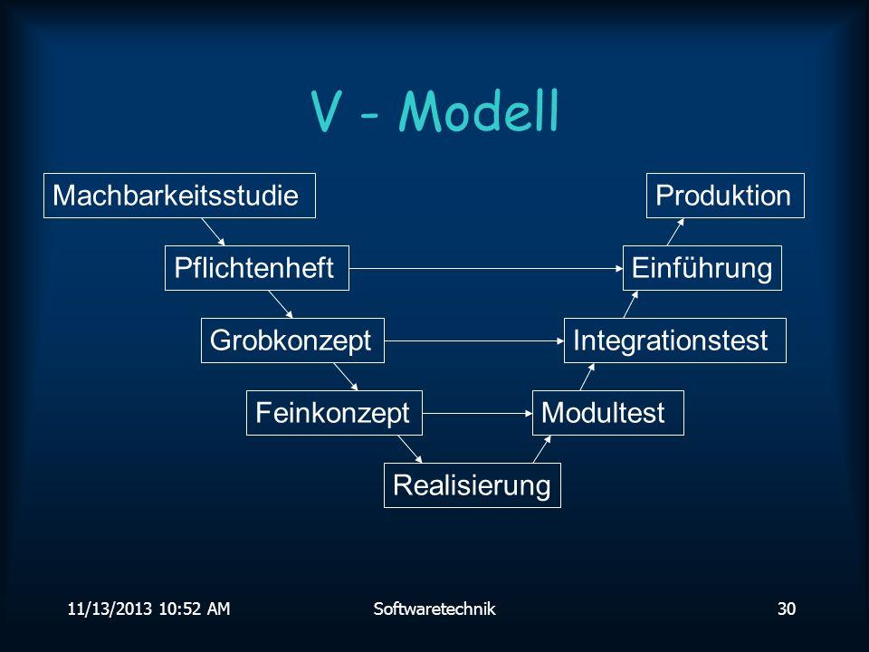 11/13/2013 10:54 AMSoftwaretechnik29 Wasserfallmodell Anforderungen Design Realisierung Testen Produktion